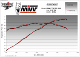 Výfuk Mivv BMW F 750 GS (18-20) Carbon oval