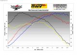 Výfuky Mivv Ducati Monster 600 (99-01) GP Black