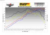 Výfuky Mivv Ducati Monster 695 (06-) Titan oval