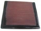 Vzduchový filtr K&N Ducati 600 SS (93-98) - KN