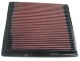 Vzduchový filtr K&N Ducati 750 SS (91-98) - KN