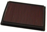 Vzduchový filtr K&N Ducati Monster 695 (07) - KN
